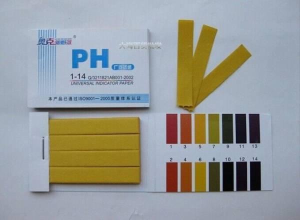Кислотность почвы (pH): как определить таблица значений для растений